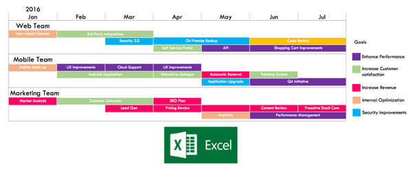 Excel Roadmap 01