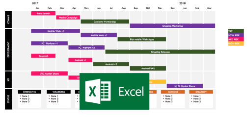 Excel Roadmap 03