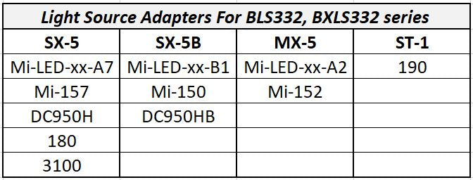 BLS332 & BXLS332 Glass Fiber Optic Cable, Tight Right Angle Output
