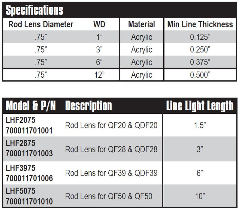 LHF Rod Lens for QF QDF Line Lights