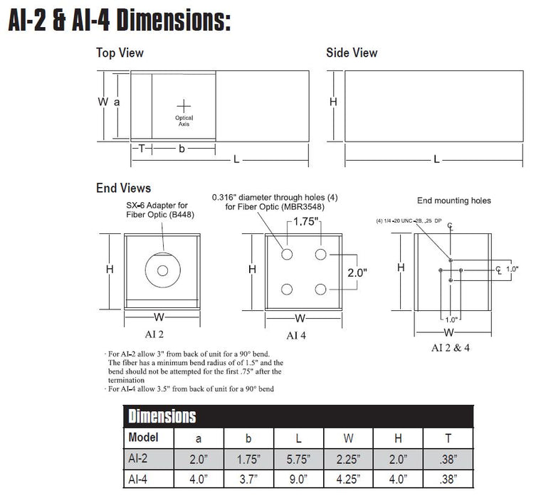 AI-4 & AI-2 FLD series On Axis Diffused Axial Illumination Lighting Ai4 Ai2