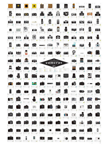 Pop Chart Lab - The Charted Collection of Cameras Print