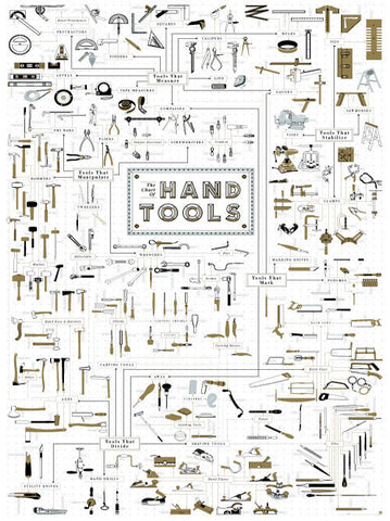 Pop Chart Lab - The Chart of Hand Tools Print
