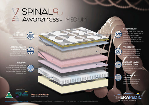 Spinal Awareness Medium Mattress