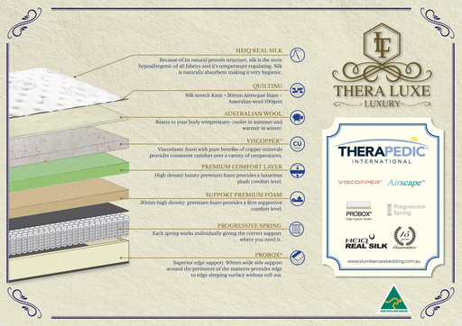 Thera Luxe Luxury Plush Mattress