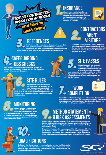 Top 10 Contractors in School Risks (and how to avoid them