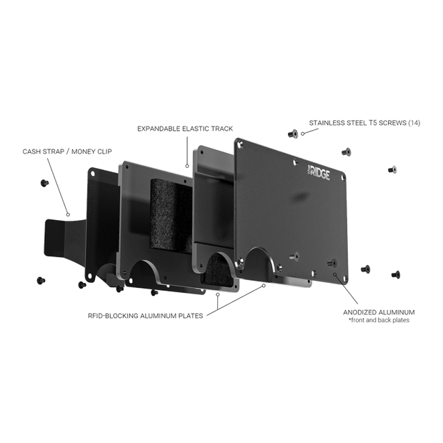The Ridge Aluminium Money Clip Wallet (Black) - Exploded View View