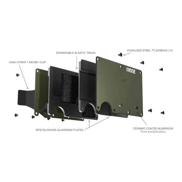 The Ridge Aluminium Cash Strap Wallet (OD Green) - Exploded View