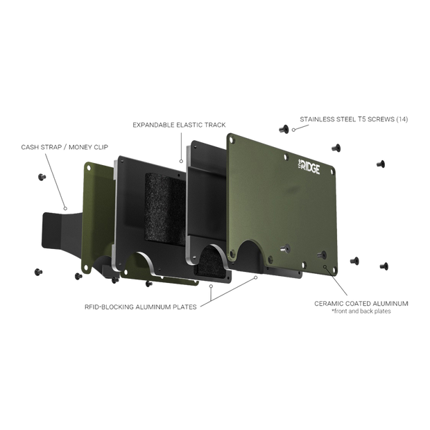 The Ridge Aluminium Money Clip Wallet (OD Green) - Exploded View