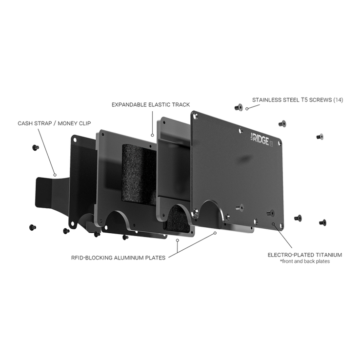 The Ridge Titanium Money Clip Wallet (Black) - Exploded View