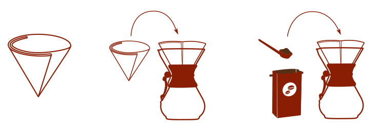 How to use Chemex Prefolded Filters