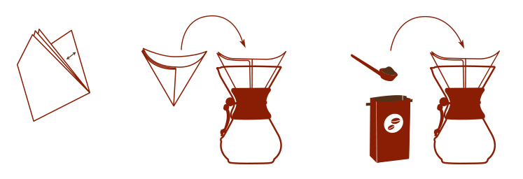How to fold Chemex prefolded square filters