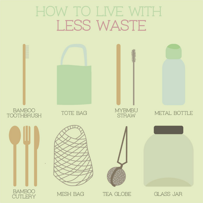 How to Live With Less Waste - INFOGRAPHIC