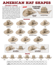 Load image into Gallery viewer, Resistol Straw hat | 2021 Black Ridge Natural Straw Hat