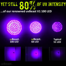 Load image into Gallery viewer, uvBeast UV Flashlight MIDI Version with 3 Modes