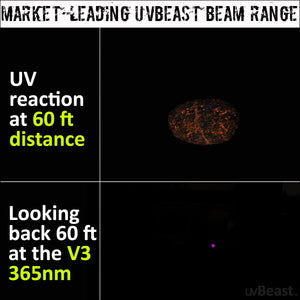 uvBeast Black Light UV Flashlight V3 365nm – FILTERED Ultraviolet - HIGH POWER and LONG RANGE Professional Grade 365nm Beam