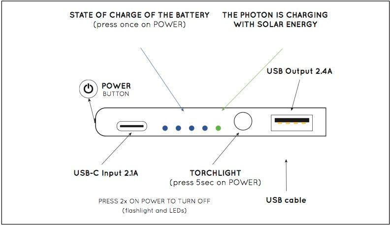 Battery Interface