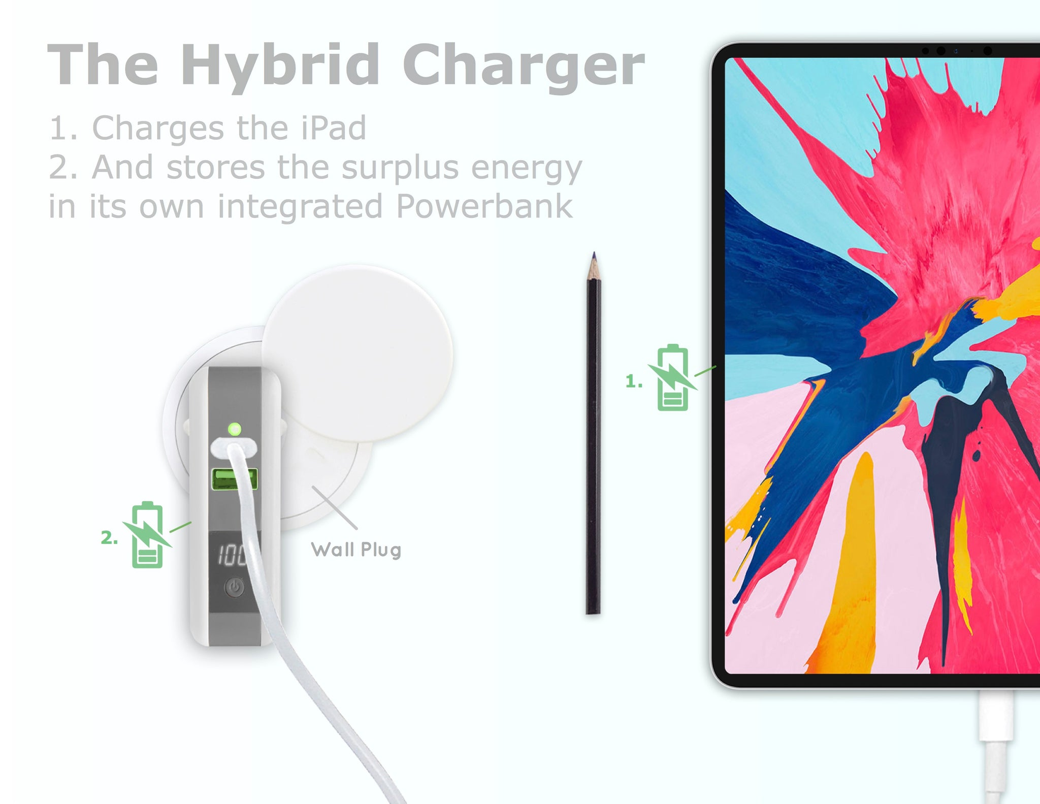 Hybrid charger wall charger powerbank Hadron