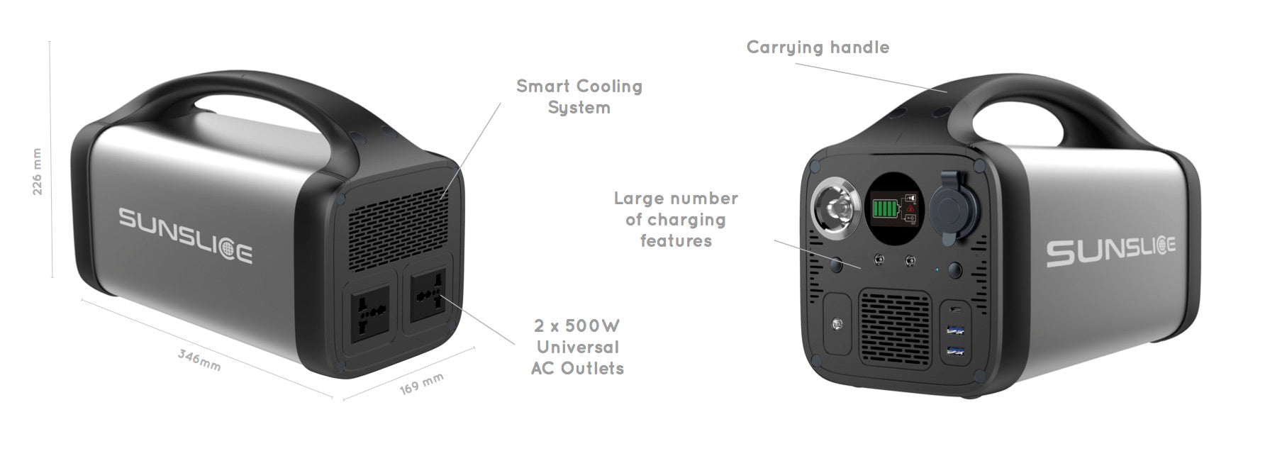 Powerful Power Station 800 Watts AC outlet