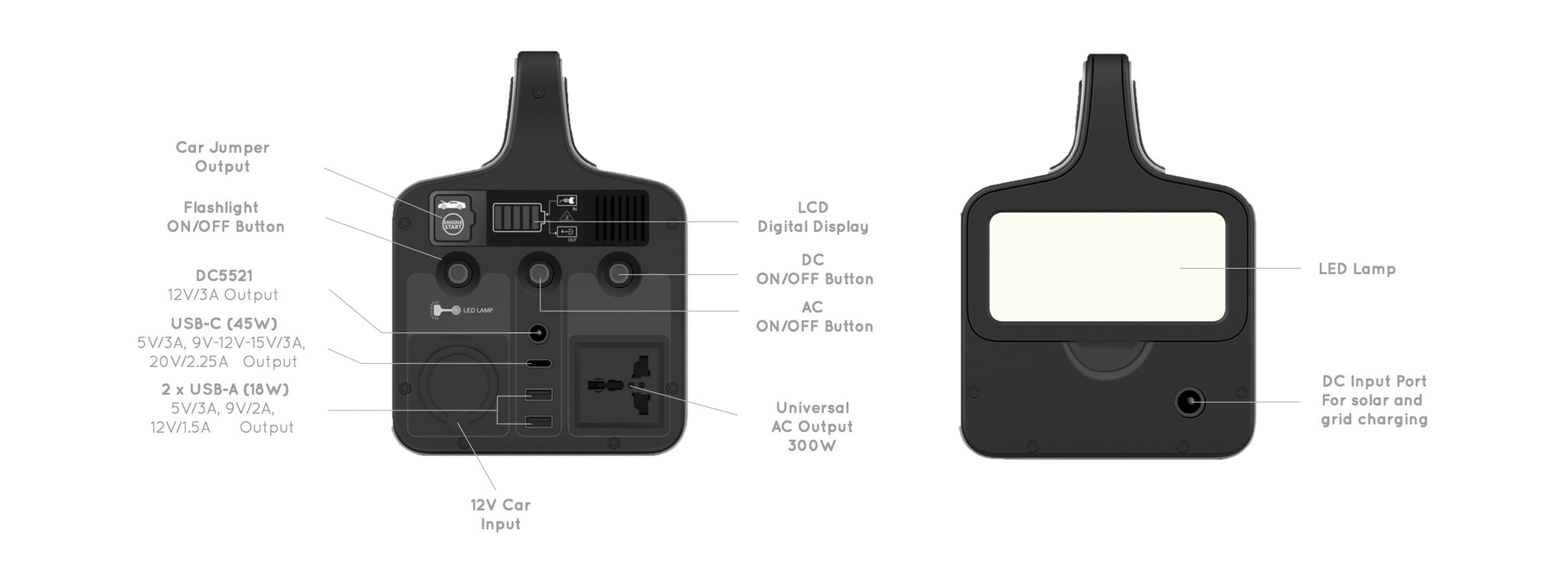 Best power station AC output solar charging input