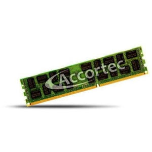 https://www.ebay.com/sch/i.html?_nkw=Accortec+A6993648+Acc+2+Gb+Pc2+6400+667+Mhz+Ddr2+Sdram+Dimm+240+Pin+For+Dell&_sacat=0&_dmd=2