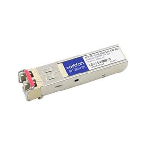 https://www.ebay.com/sch/i.html?_nkw=Addon+Huawei+Sfp+Ge+Lh70+Sm1590+Cw+Compatible+Taa+Compliant+1000Base+Cwdm+Sfp+Tr&_sacat=0&_dmd=2