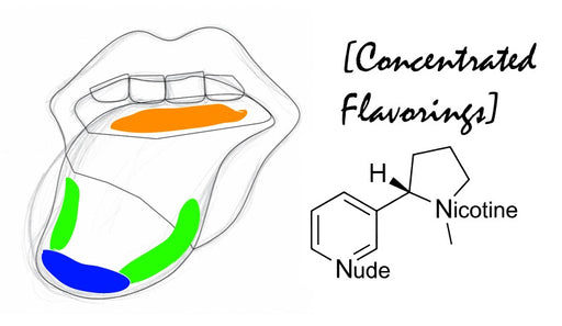 Concentrated flavorings with tongue