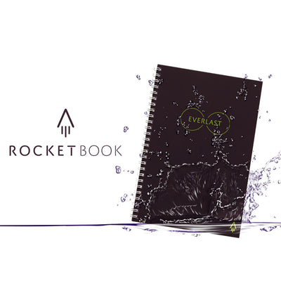 Rocketbook Everlast / Rocketbook Mini
