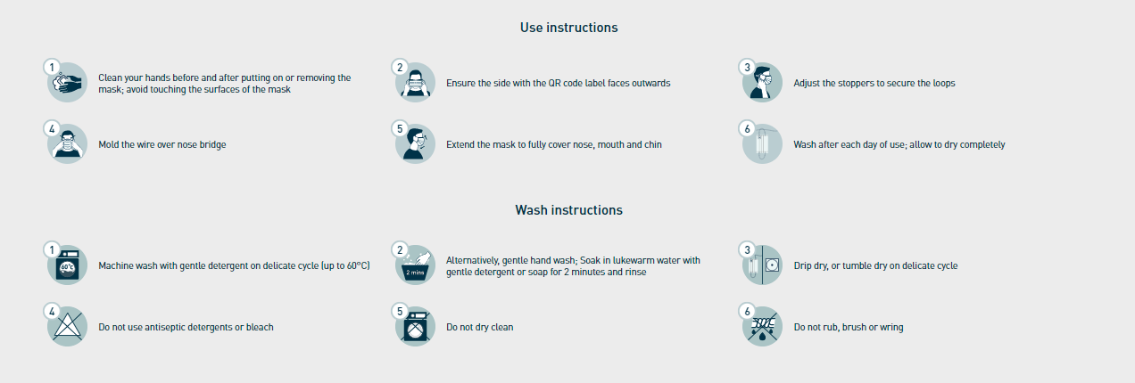 Use and wash instructions for DET30™