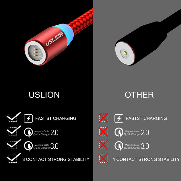 3A BLUEMagnetic Phone Charger Cable