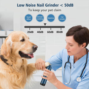 THE BARKING DOG 2-Speed Nail Grinder