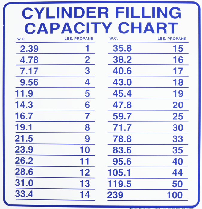 CYLINDER CAPACITY CHART