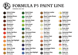 Formula P3: Brown Ink