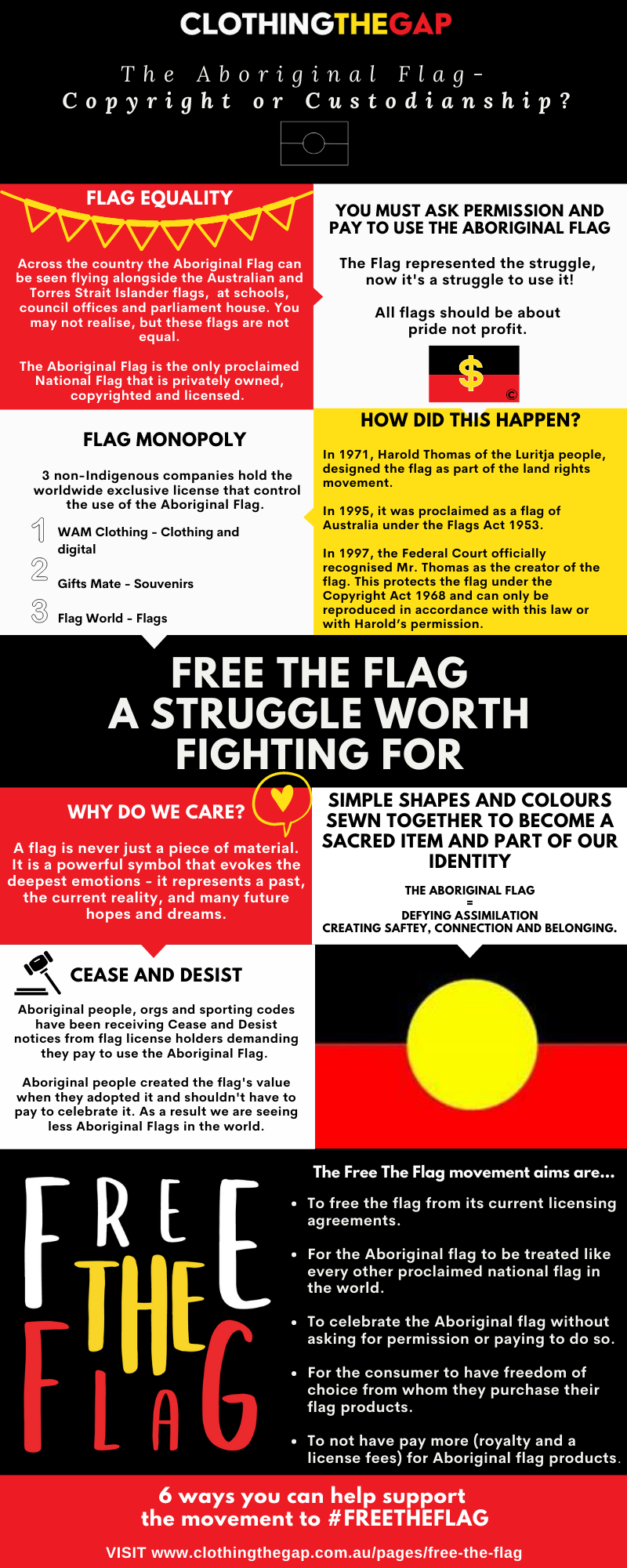 Clothing The Gap Free The Flag Aboriginal Flag Copyright