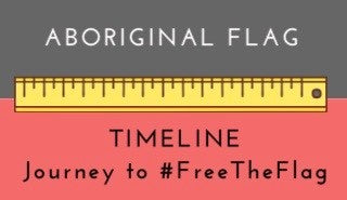 Aboriginal flag timeline Clothing The Gap