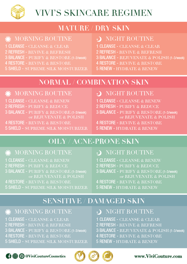 Guide to the most effective skin care regimen...