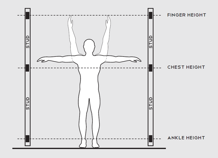 Wall Anchor Placement Chart