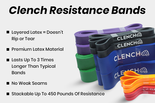 Resistance Band Kit - Level I