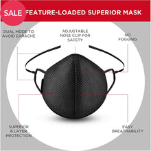 Load image into Gallery viewer, VIP 6-Layer Antibacterial Reusable Face Mask (2 Pack)
