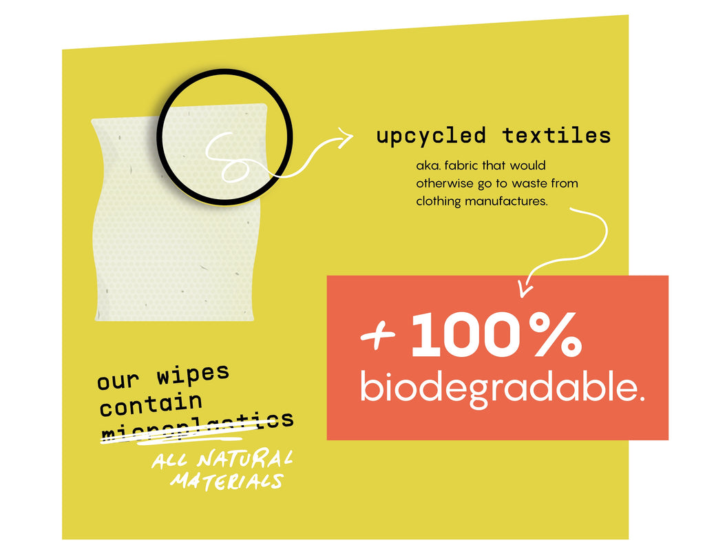 We Use Upcycled Textiles and 100% Biodegradable Materials