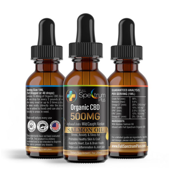 CBD Oil for Dogs, Cats, Pets