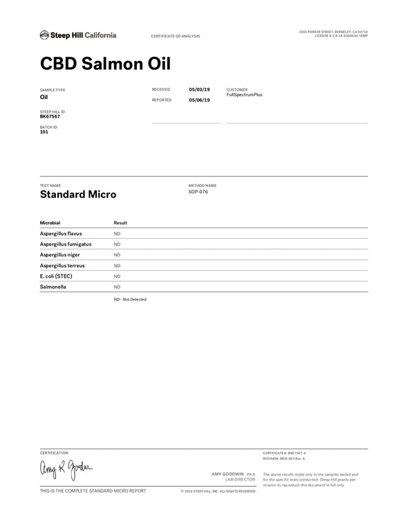 CBD Salmon Oil Test results Cannabidiol Terpenes
