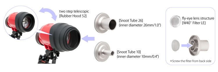 Inon Snoot Set for S-2000