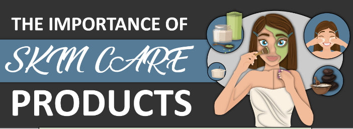 The Importance of Skin Care Products (Infographic)