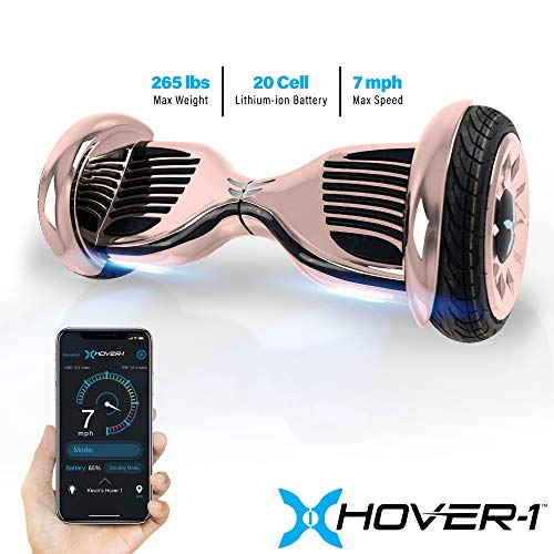 Hover-1 Titan All-Terrain Hoverboard Electric Scooter Via Amazon