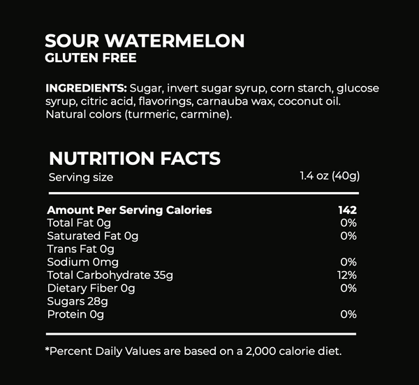 Sour Watermelon Candy Ingredients
