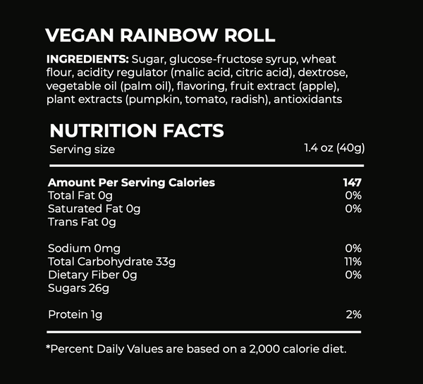 Rainbow Roll Ingredients