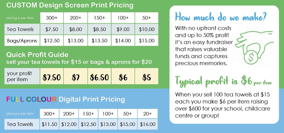 Expressions Fundraising Australia Pricing and Profit guide for tea towel fundraiser