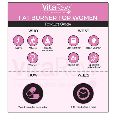 Thermogenic Fat Burning Pills For Women