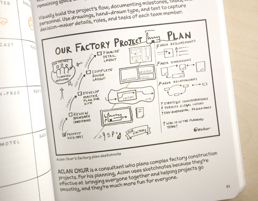 The Sketchnote Workbook